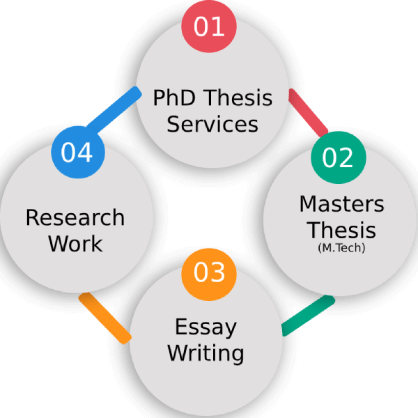 thesis company